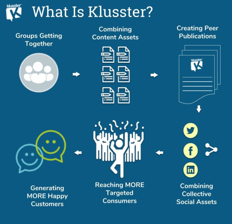 Klusster - Reach More People Through The Power of A Peer Group