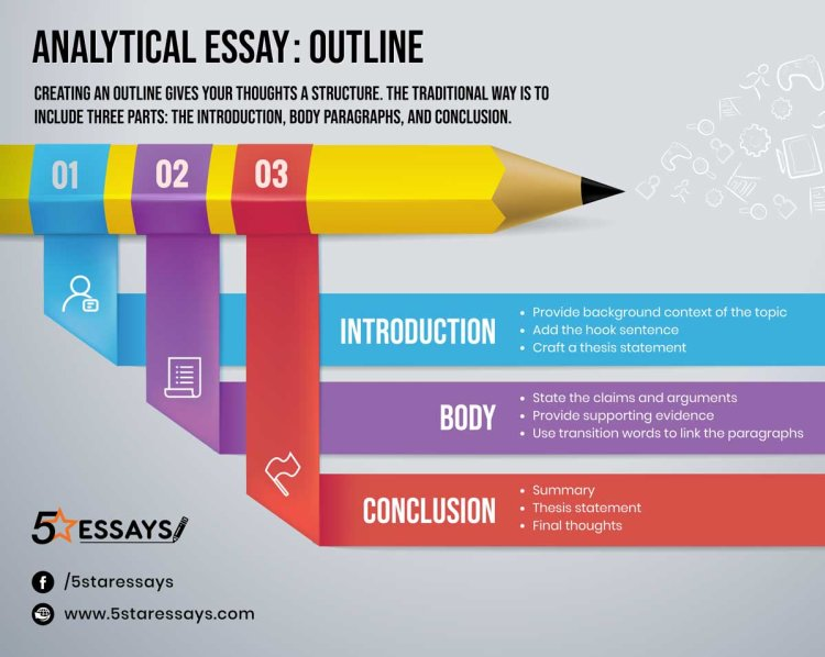 How to Write an Analytical Essay - Essay Writing