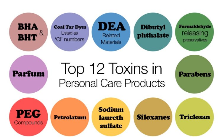 chemicals, toxin,
