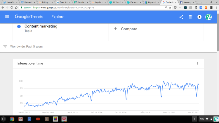 content, marketing, search, quality, trends, google