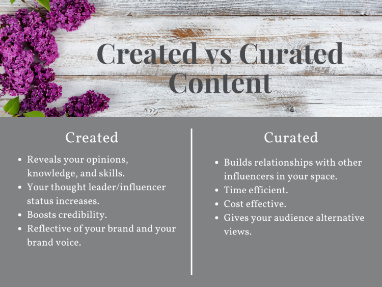 Content is King! But is Created or Curated Better?