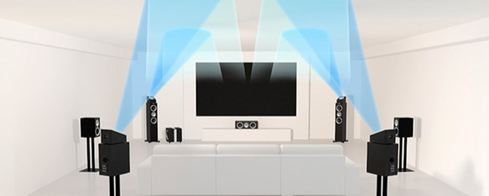 The Ultimate Sound Experience: Dolby Atmos
