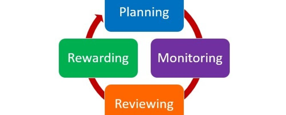 Four Significant Stages of Performance Management
