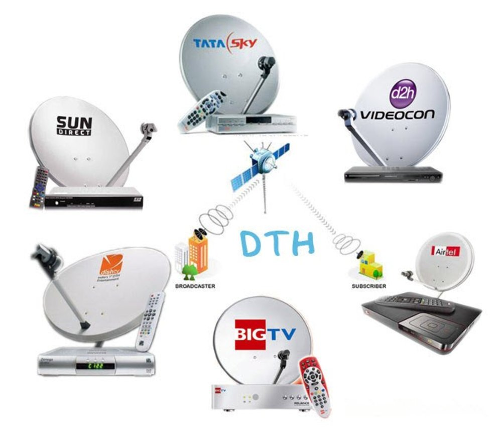 Compare Here  Videocon, Tata Sky and Dish Tv Packs and Price