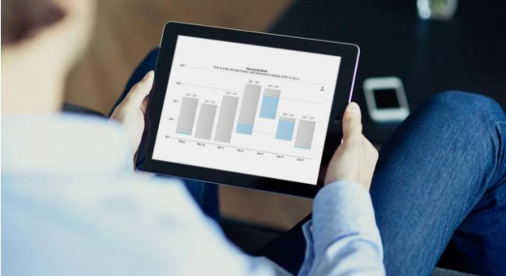 Understanding Bar Charts and Column Charts