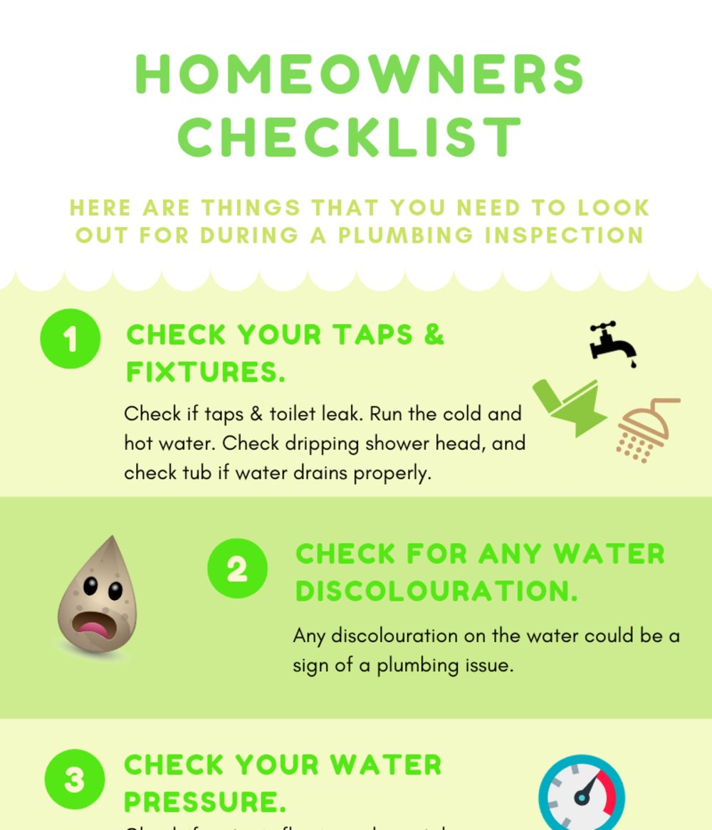 Homeowners Checklist: What to Look for During an Inspection
