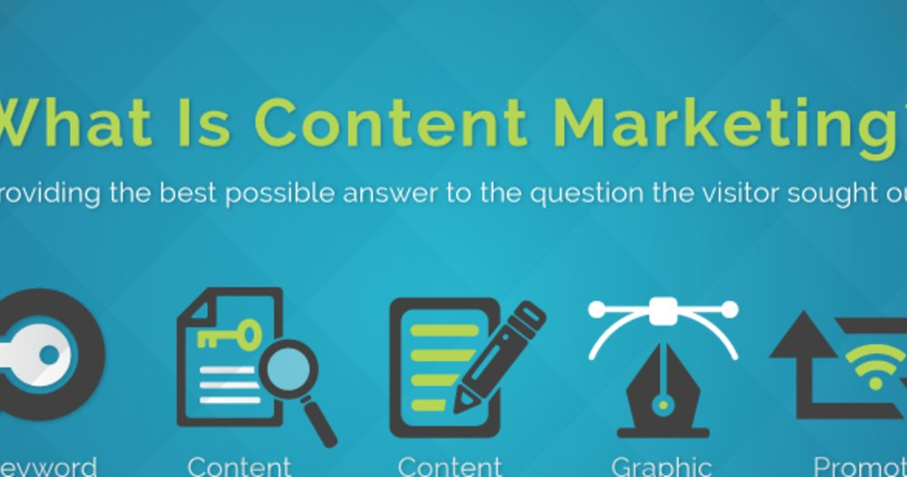 How  A Content Writing Company Help You To Grow Your Business