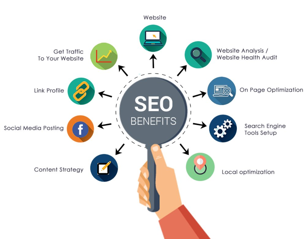 How To Invest In SEO LINK BUILDING AND LINK BUILDING PACKAGES?