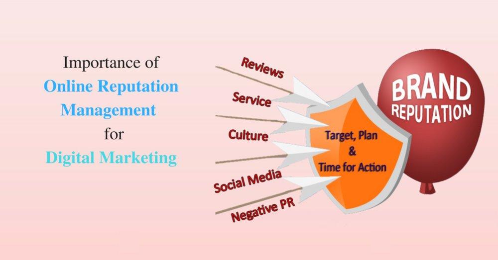 Importance of Online reputation Management for Digital Marketing - GeeksChip