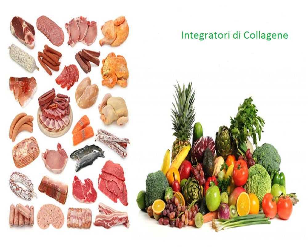 Usi di Integratori di Collagene
