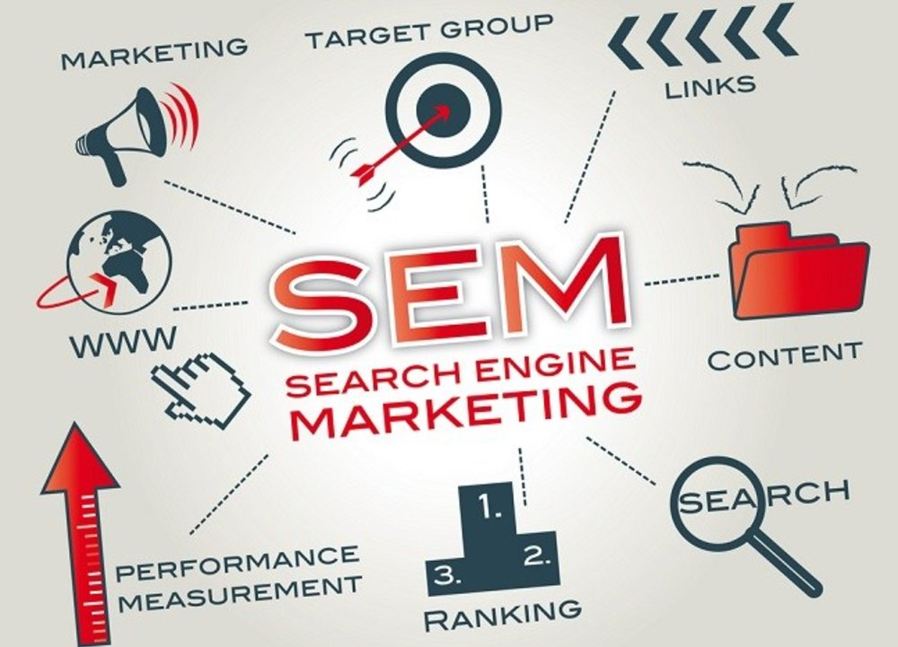 Search Engine Marketing Services- A Way to Online Marketing Success