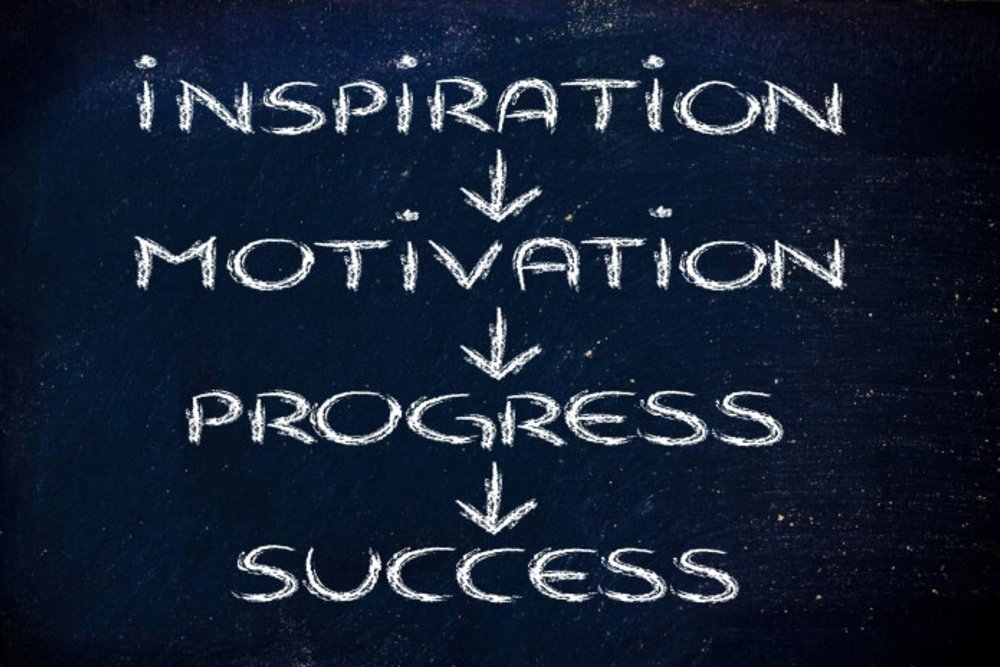 What's Your Motive Behind The Motivation?
