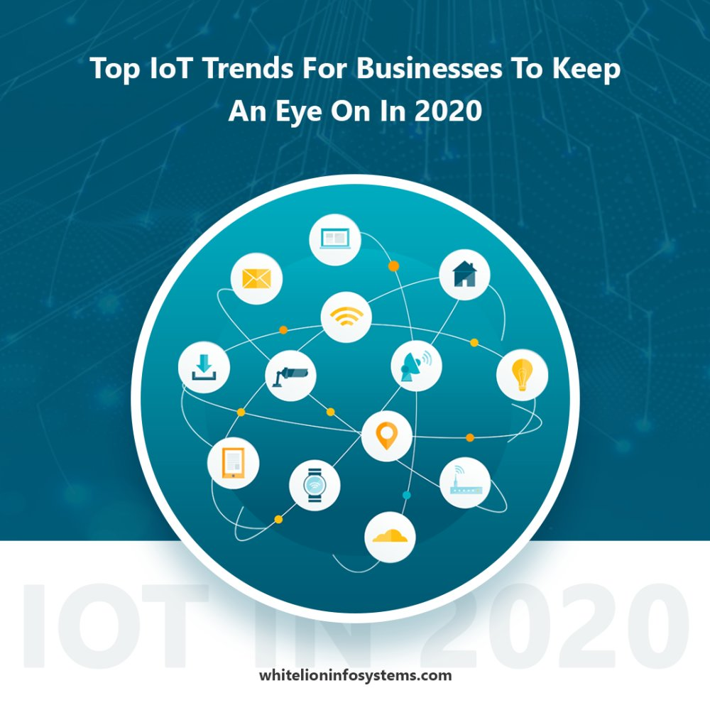 Top IoT Trends For Businesses To Keep An Eye On In 2020