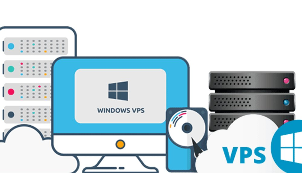 Explanation About Windows Web Hosting – Reasons and Advantages