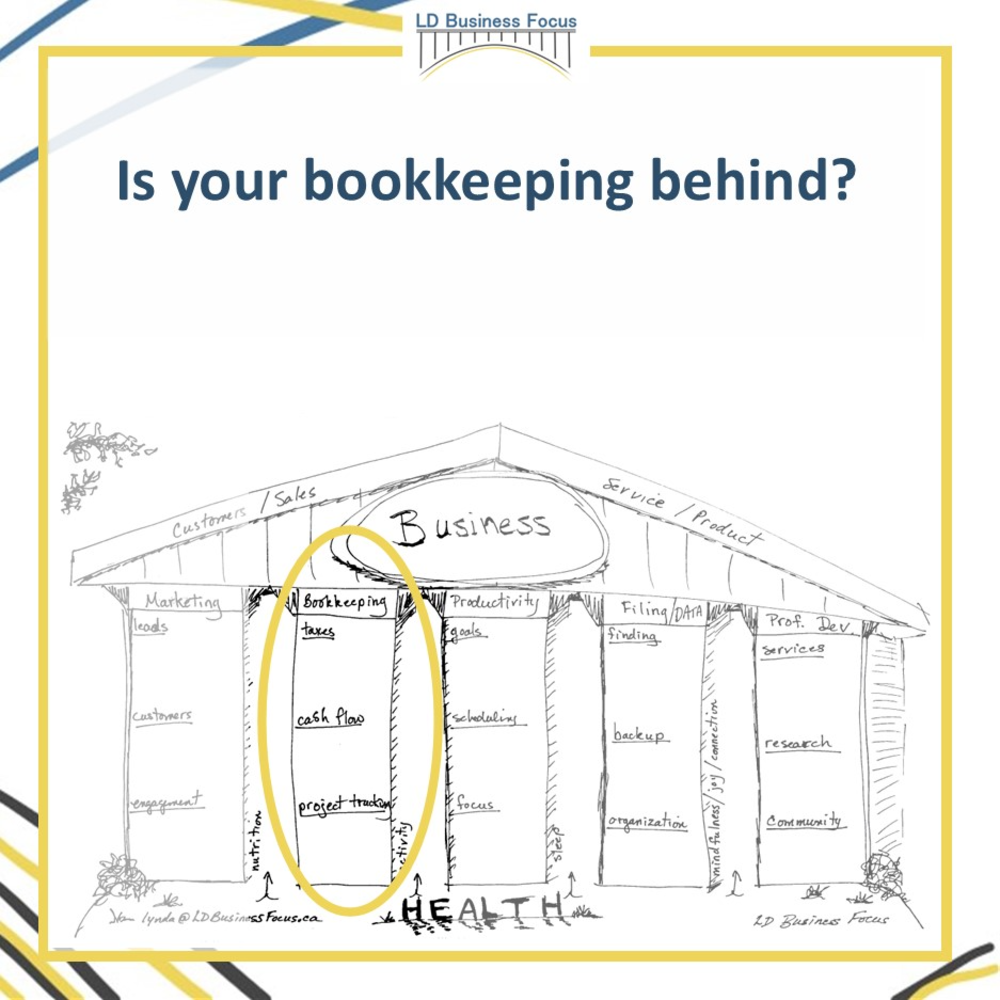 Is Your Bookkeeping behind