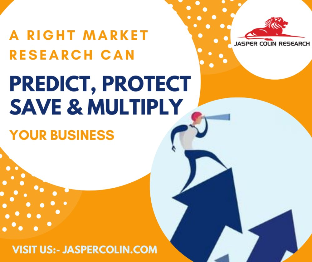 Impact of market research on business success
