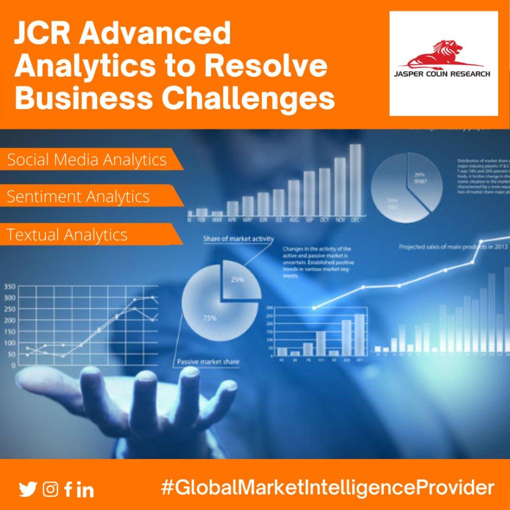 JCR Advanced Analytics