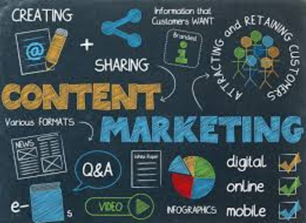 Content Marketing - If you have great content, market it!