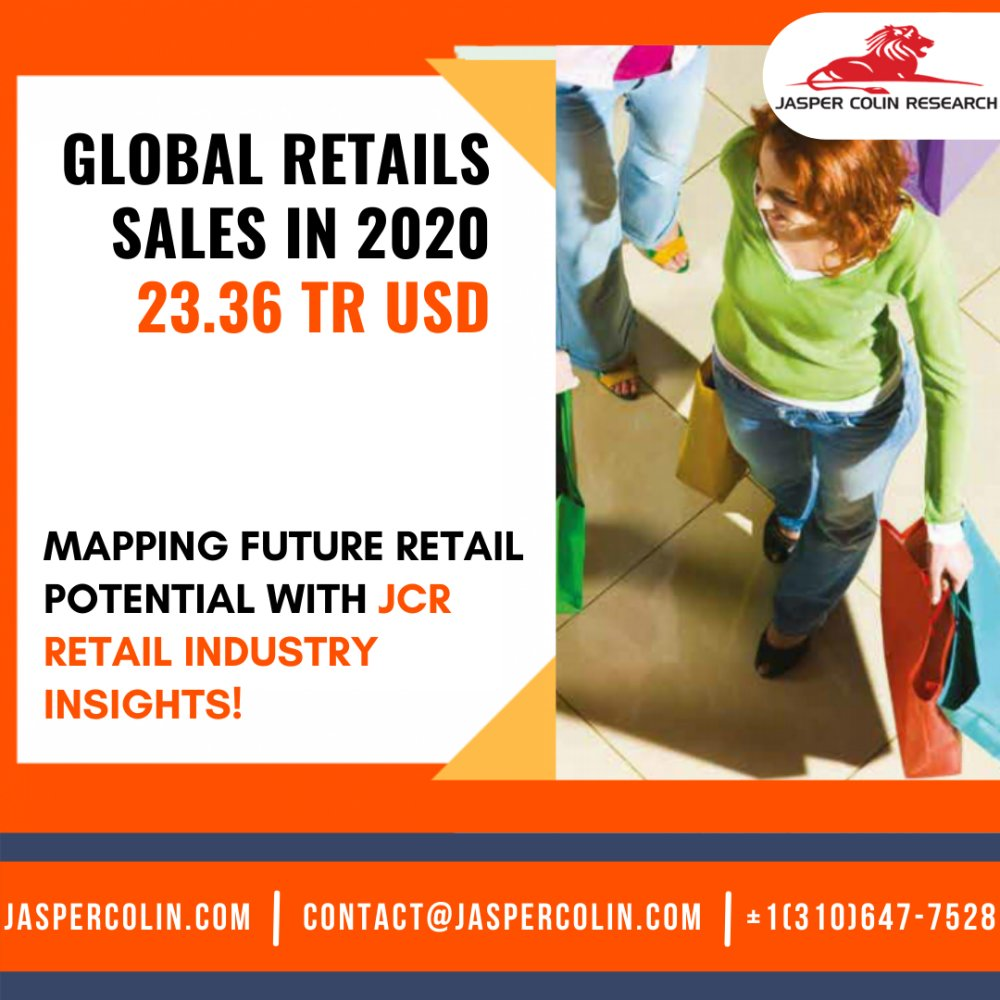 Retail Industry Revolution