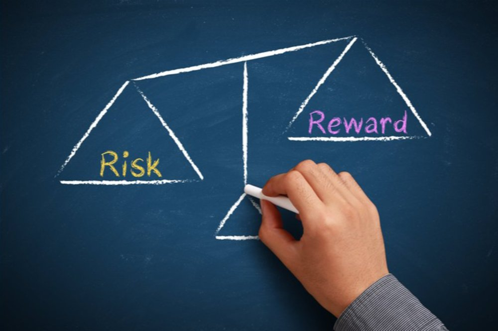 What are the two main types of Risks when Investing?