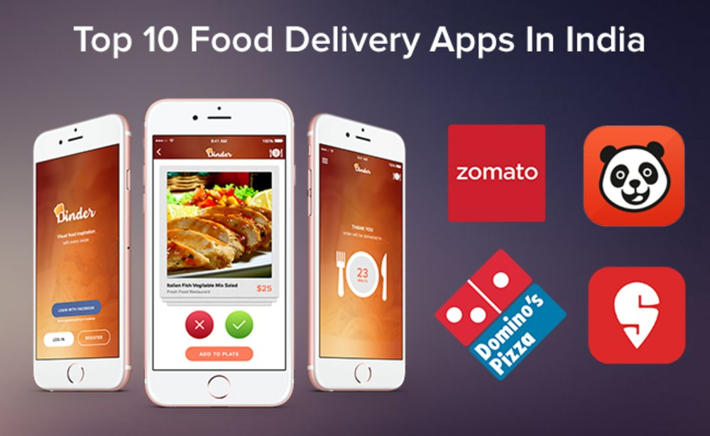 10 Best Food Delivery App Development Companies in India