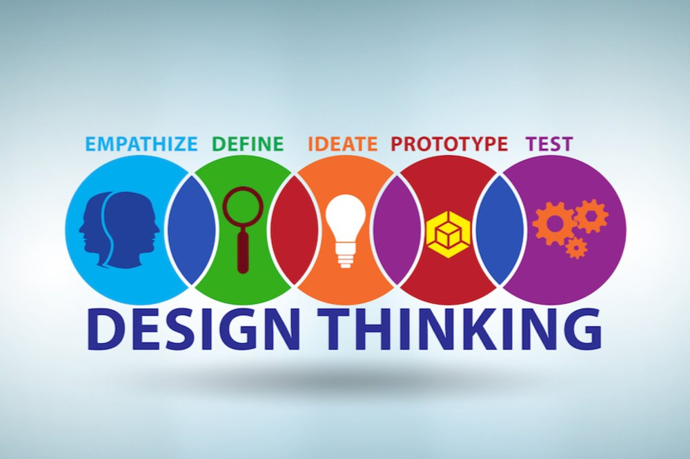 Use Design Thinking to Level Up Your Marketing Campaigns