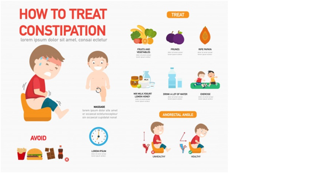 Natural Remedies To Treat Constipation