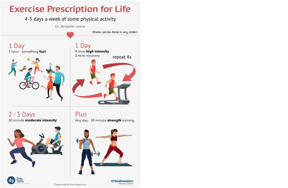9 Top Exercises to Boost Heart Health