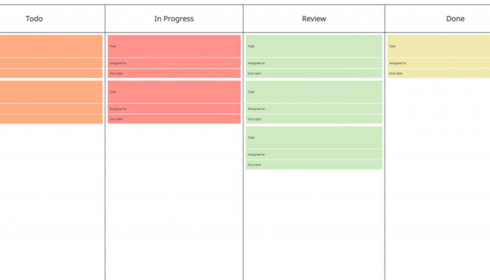 How to Better Manage Your Projects with Kanban Boards