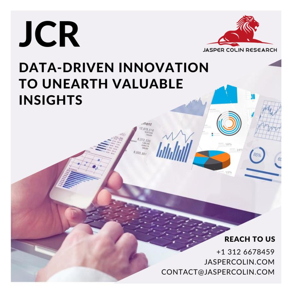 Data-Driven Business Insights