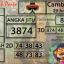 Prakiraan Togel Cambodia Kamis 29 Juli 2021
