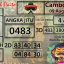 Prakiraan Togel Cambodia Senin 09 Agustus 2021