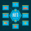 How NFT marketplace works and how to build one?
