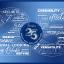 RESTYLANE® Celebrates 25 years of Achievement