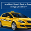 Cost To Create an On-demand Taxi App Like Uber