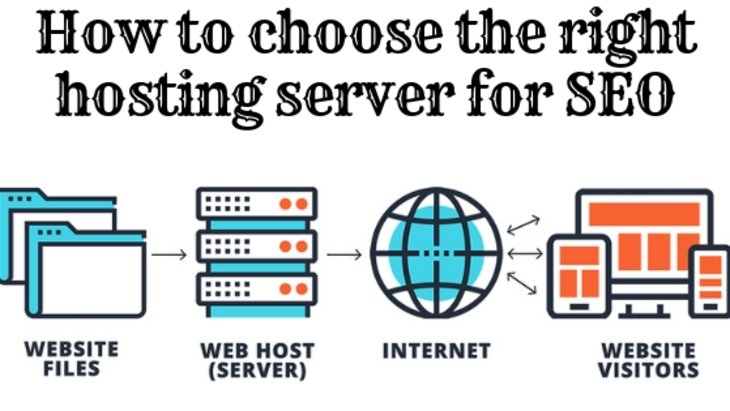 How to choose the right hosting server for SEO?