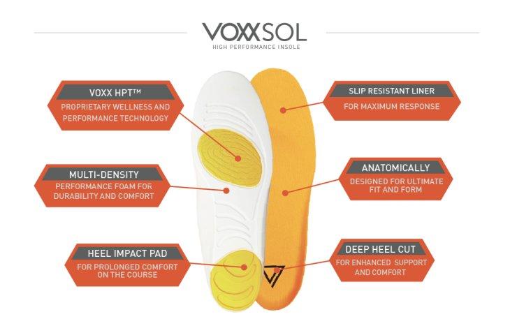 VoxxSol insoles