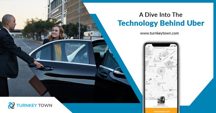 Make Your How The Uber Clone App Can Do Wonders For Your Taxi Business? A Realit