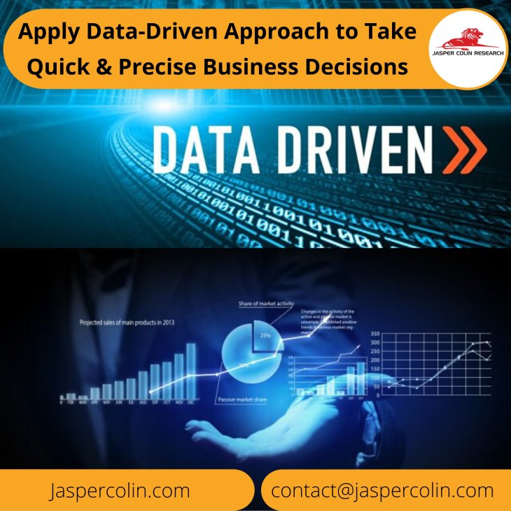 Data Driven Approach to Take Quick Business Decisions