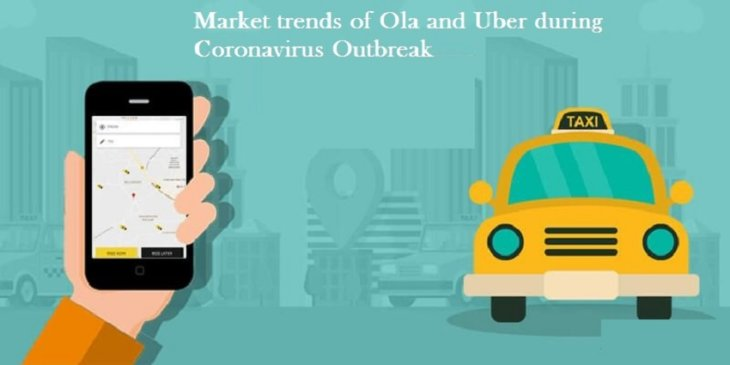Market trends of Ola and Uber during Coronavirus Outbreak