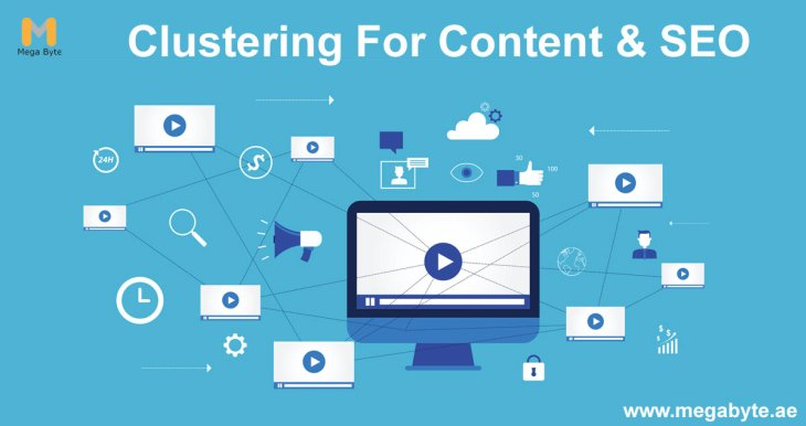 What is Topic Clustering For Content & SEO