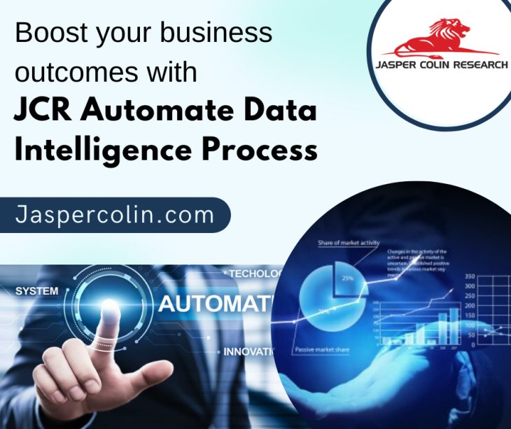 Business Intelligence Driven By Technology