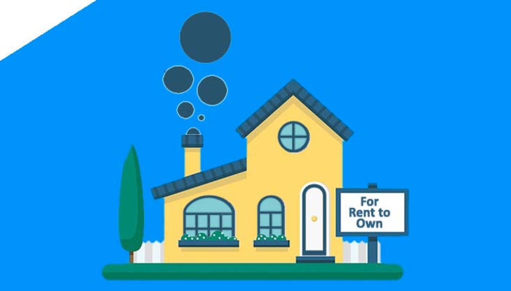 Rent to Own Home: All you need to know!
