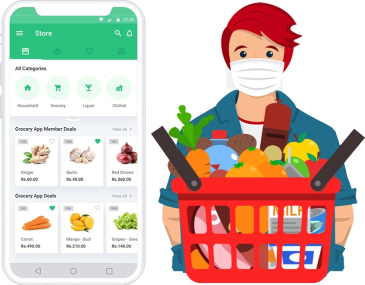 A dive into the business prospects of the on-demand grocery delivery service
