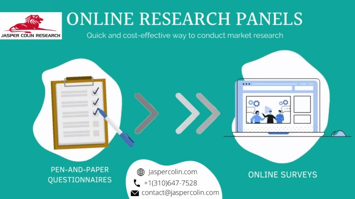Online Market Research Panel