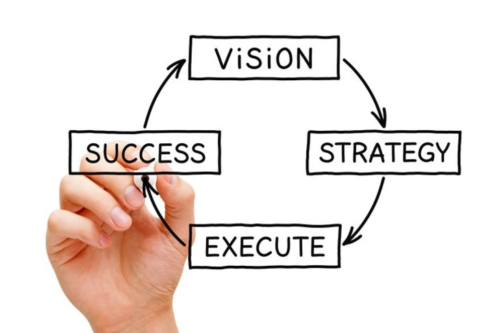 Does your business have a vision statement or mission statement?