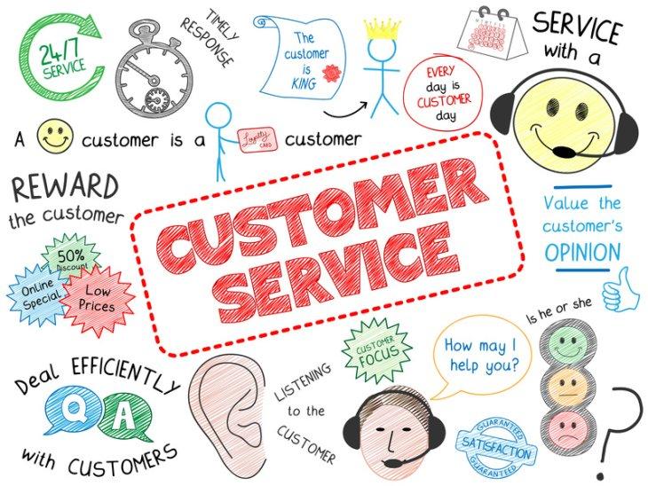 Providing Outstanding Customer Service Online