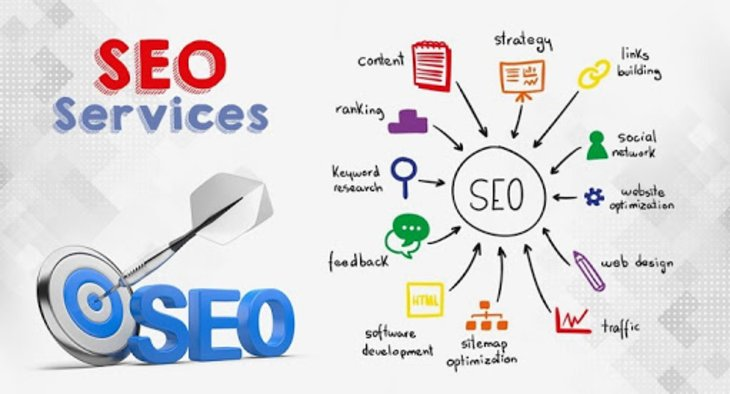 Why Hire a Professional SEO Company Or Services For Online Business?