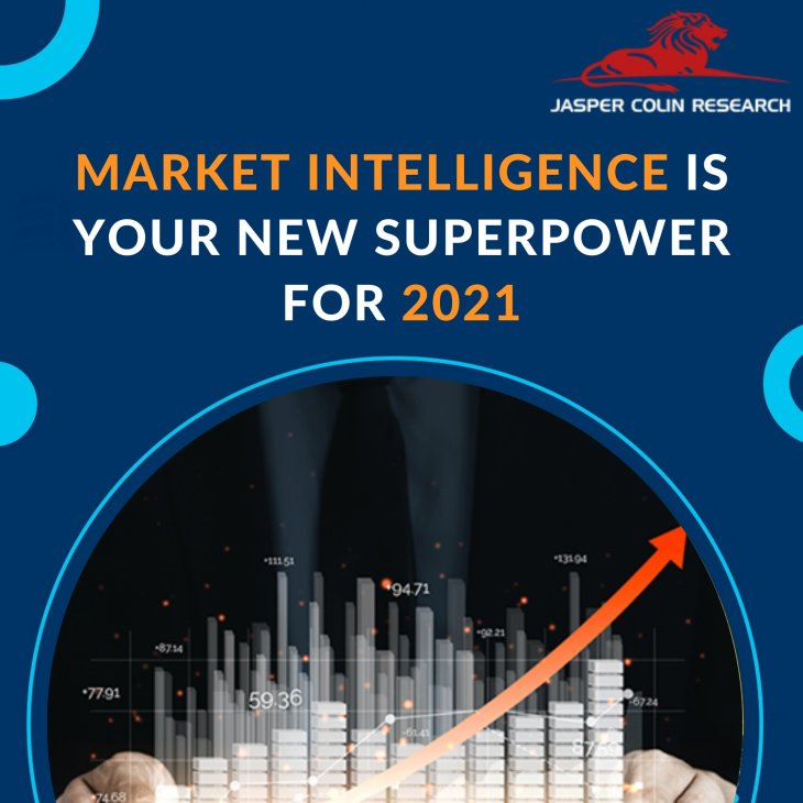 Discover New Superpower for Your Business