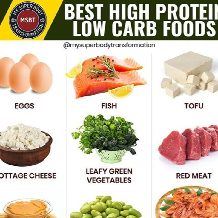 Best Low-Carb High Protein Foods
